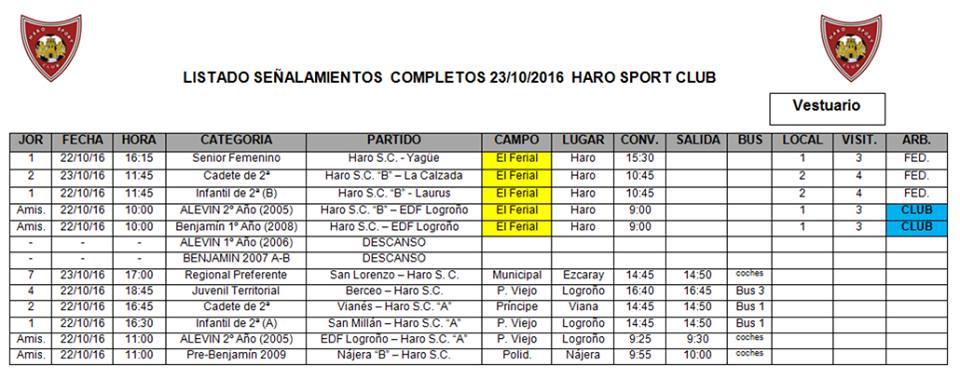 Señalamientos de los partidos del Haro Sport Club para este fin de semana.