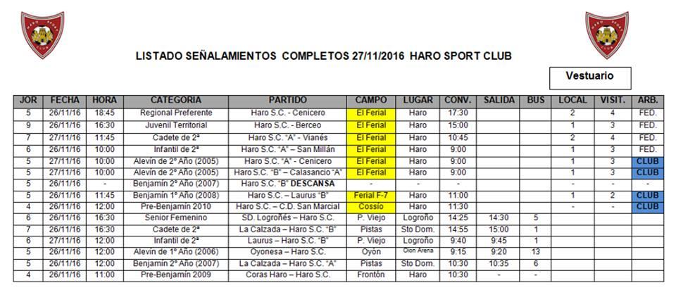 Señalamientos de los partidos del fin de semana del Haro Sport Club | HSC