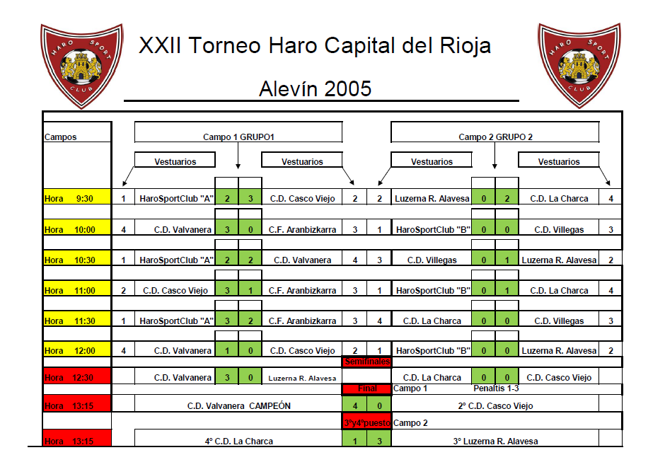 El CD Valvanera y el CD Mirandés, campeones del XXII Torneo 'Haro, Capital del Rioja' 1