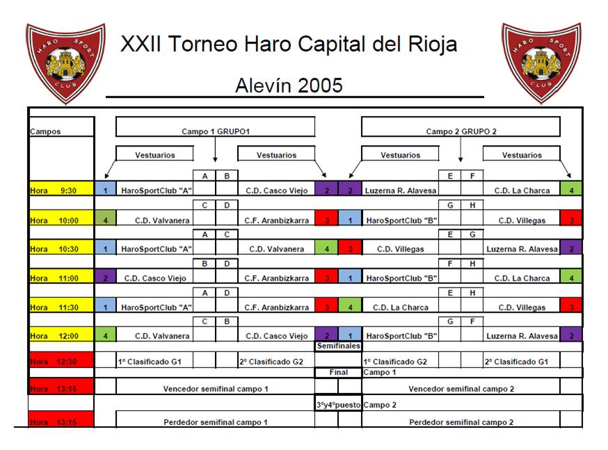 El Ferial acoge este fin de semana el Torneo 'Haro, Capital del Rioja' en categorías alevín y cadete 1