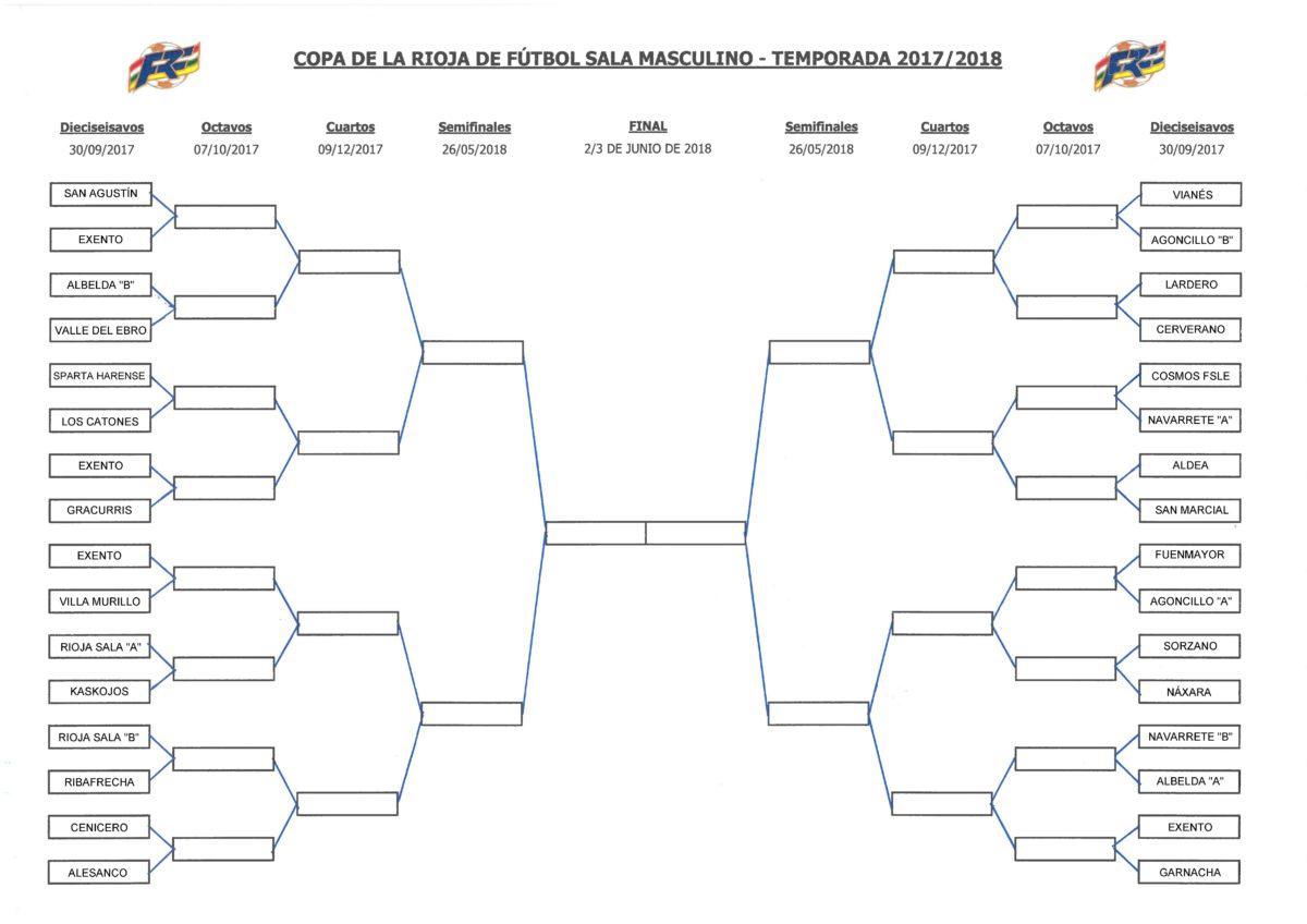El Sparta Harense se estrena este domingo en la Copa La Rioja Futsal 2