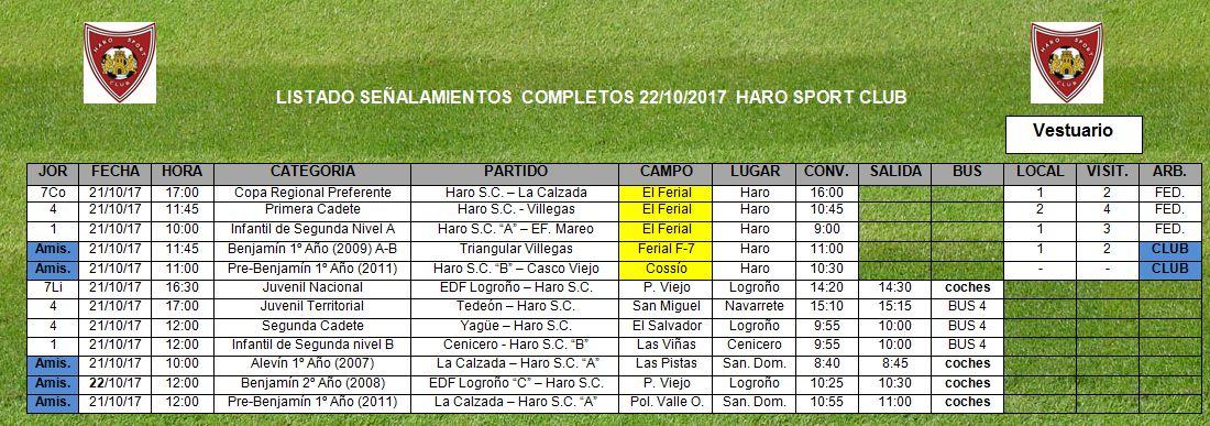 Haro Sport Club y La Calzada vuelven a verse las caras en la Copa 3