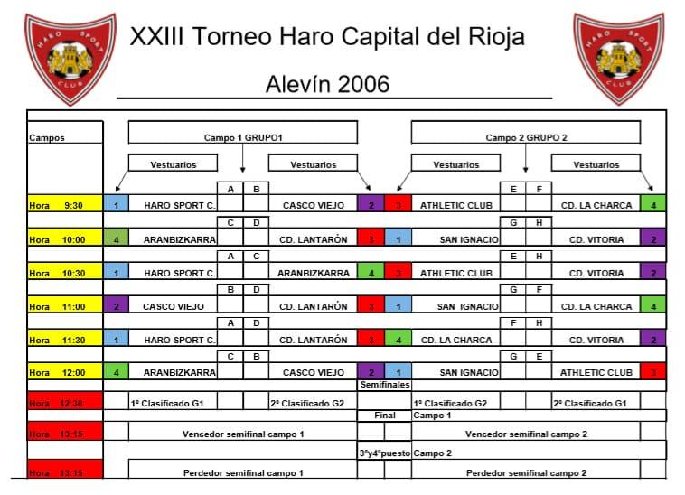El Ferial acoge en Semana Santa el Torneo Haro Capital del Rioja del Haro Sport Club 4