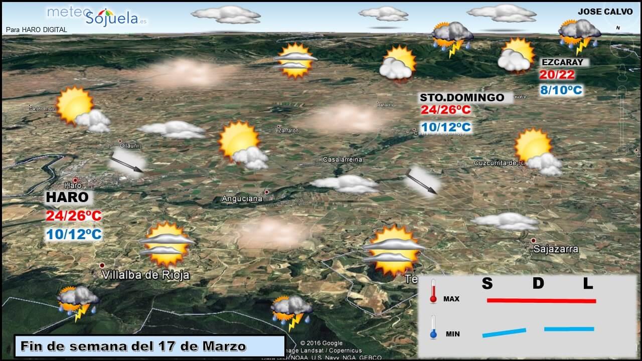 El tiempo primaveral y casi veraniego se instala en La Rioja 3