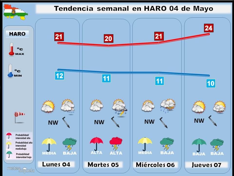 Junio arranca con más inestabilidad y previsión de lluvias y tormentas en La Rioja 2