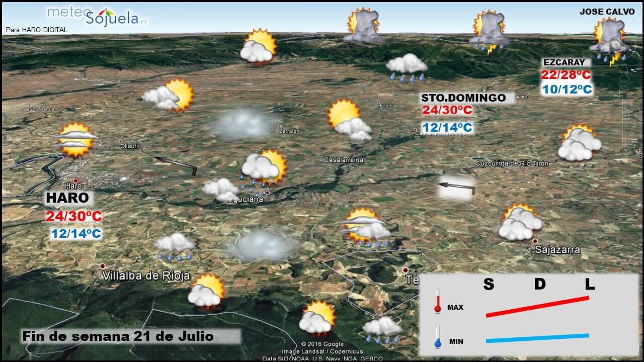 De nuevo tiempo inestable para el fin de semana en La Rioja Alta 2