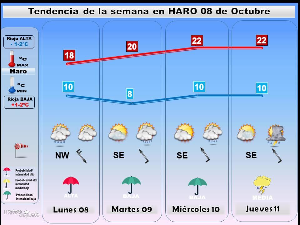 El otoño va tomando forma en La Rioja Alta 2