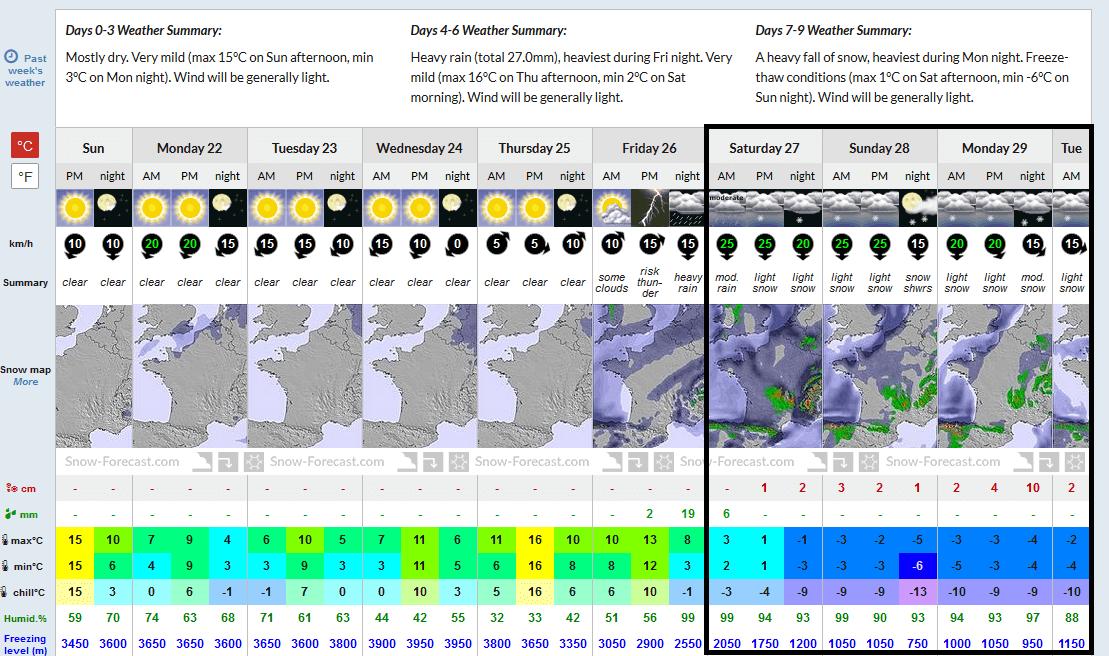 'Winter is coming': la nieve llegará a las montañas riojanas este fin de semana 3