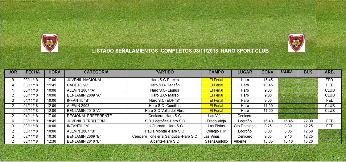 El Ferial acoge este fin de semana siete partidos del Haro Sport Club 1
