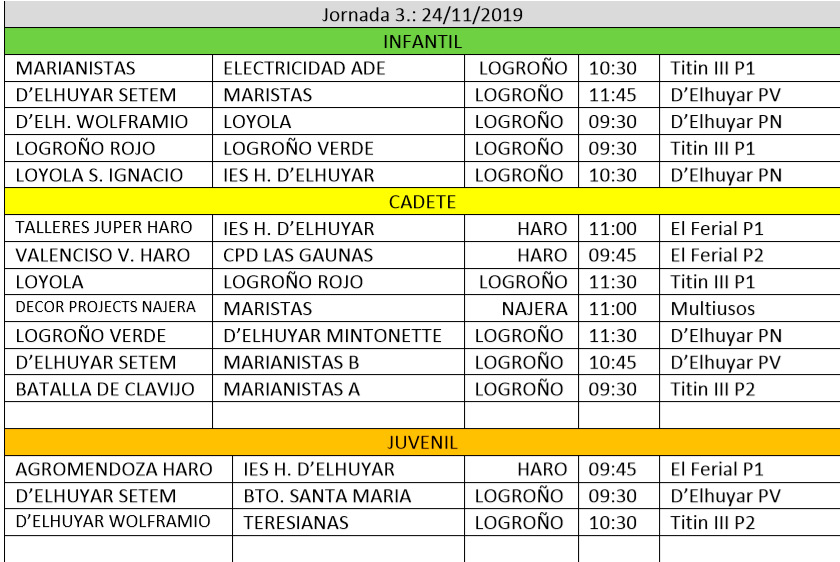 El OSACC Haro defenderá en Tenerife la segunda plaza de la Liga Iberdrola 2