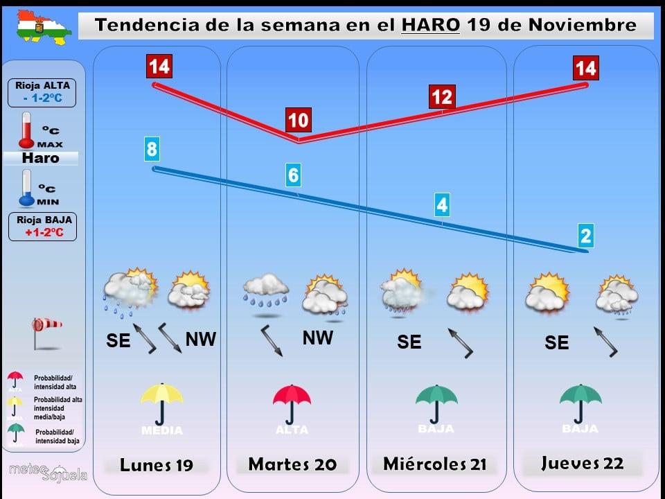 El otoño avanza implacable en La Rioja Alta 2