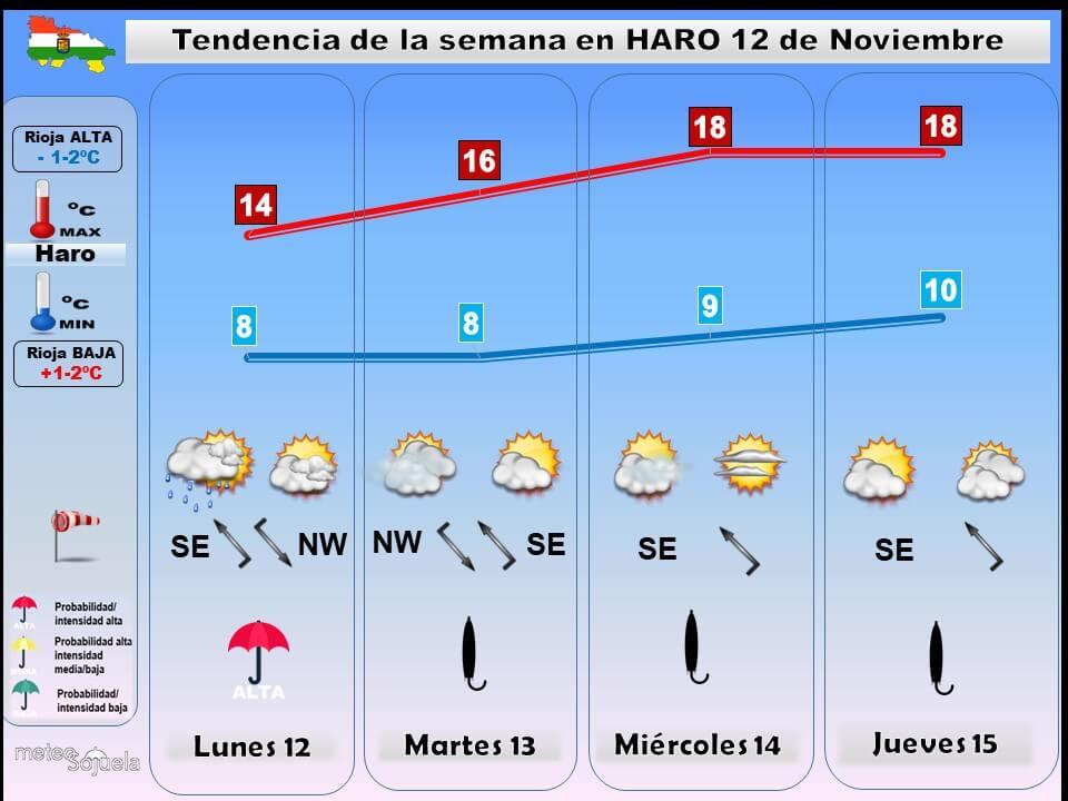 El otoño se instala en La Rioja Alta con temperaturas altas para esta época 1