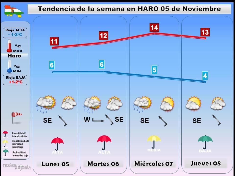 Estampas otoñales en una semana con tiempo revuelto y variable en La Rioja Alta 3