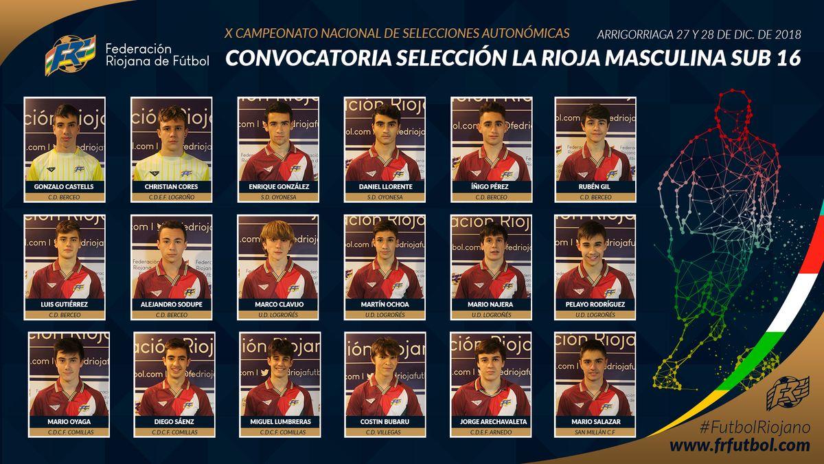 El jarrero Roberto Arnáez estará con La Rioja en la primera fase de los Campeonatos de España 1