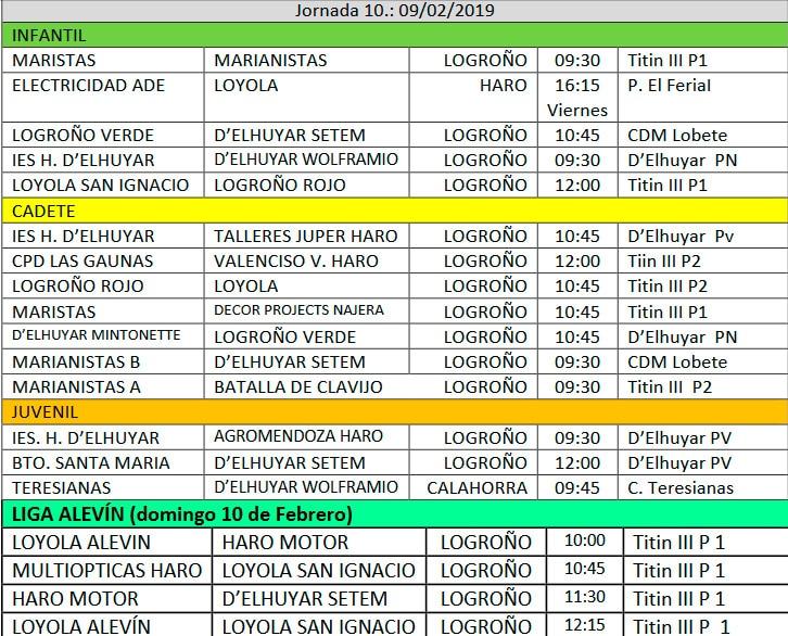 """""""Tendremos que jugar al máximo para tener opciones ante IBSA"""" 2"""