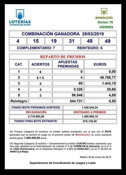 La Bonoloto deja en Haro un premio de casi 50.000 euros 1