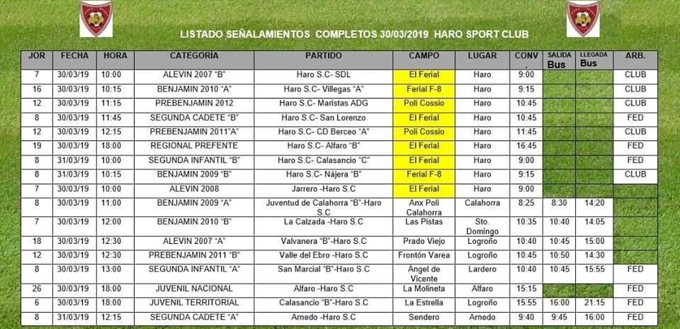 La regional preferente regresa a El Ferial con un atractivo Haro Sport Club-Alfaro B 1