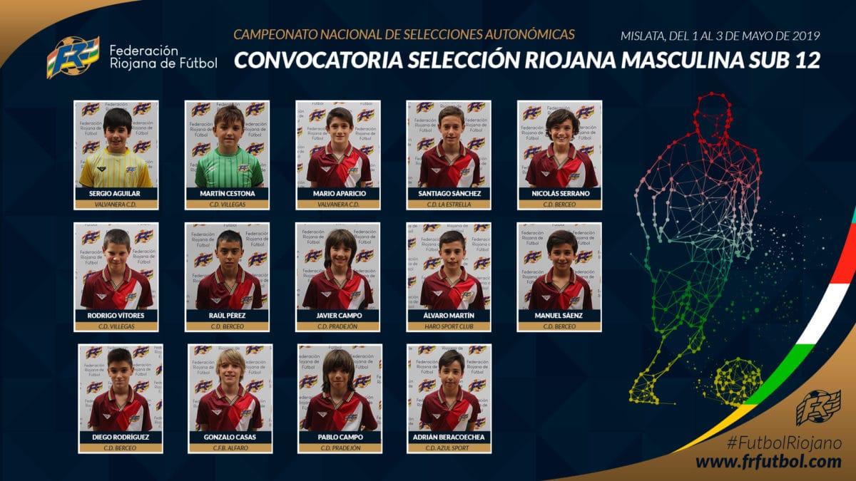 Los jarreros Raúl Pérez y Álvaro Martín, a Valencia con la Selección Riojana de Fútbol Sub-12 3