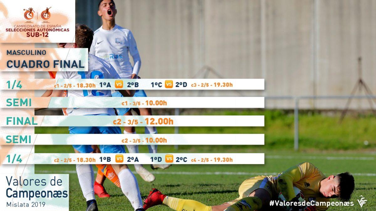 Los jarreros Raúl Pérez y Álvaro Martín, a Valencia con la Selección Riojana de Fútbol Sub-12 6