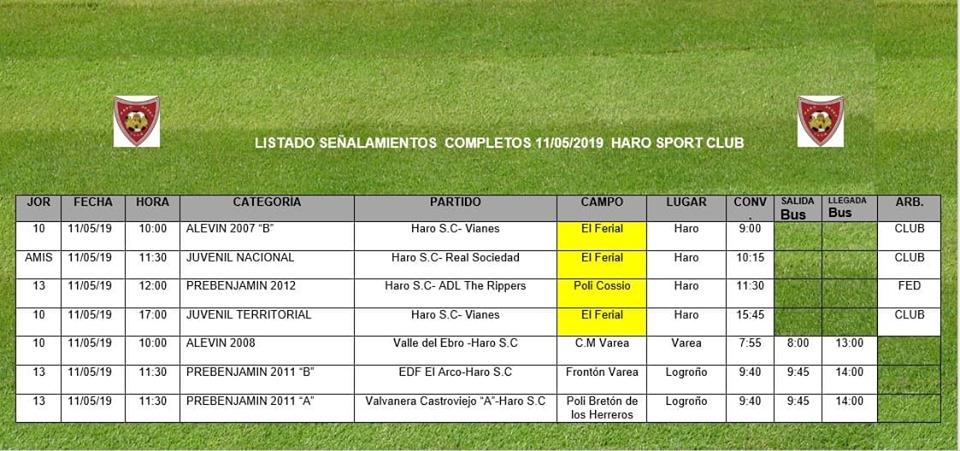El Ferial acoge este sábado un amistoso entre el Haro Sport Club y la Real Sociedad 2
