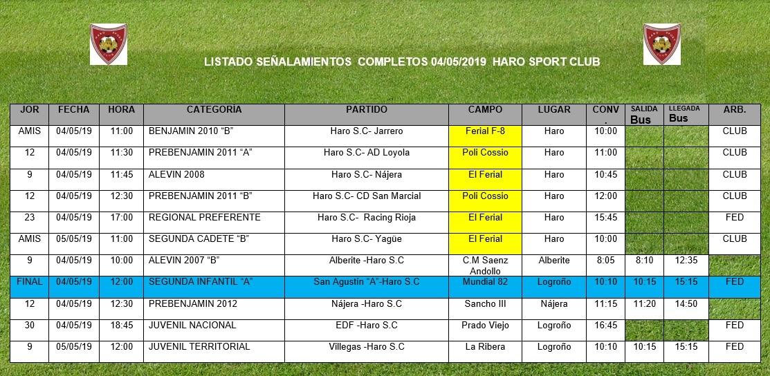El Haro Sport Club juega la final de la Segunda Infantil 1
