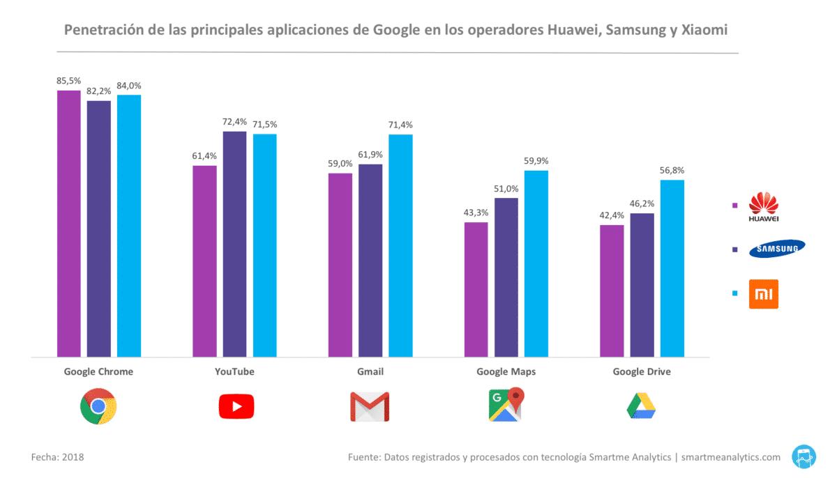 """La ruptura de Google con Huawei sería """"dramática"""" para los usuarios de móviles del fabricante chino 2"""