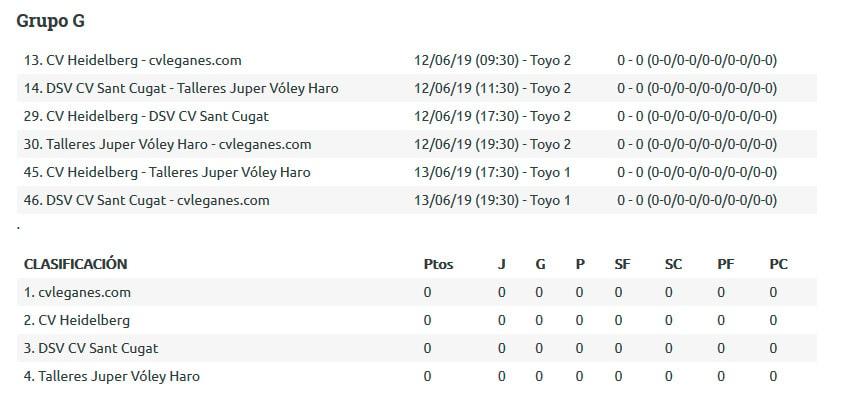 El Talleres Juper Voley Haro debuta este miércoles en el Campeonato de España Cadete 1