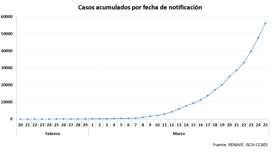 La Rioja registra 12 nuevos fallecidos y 241 casos más por coronavirus 1
