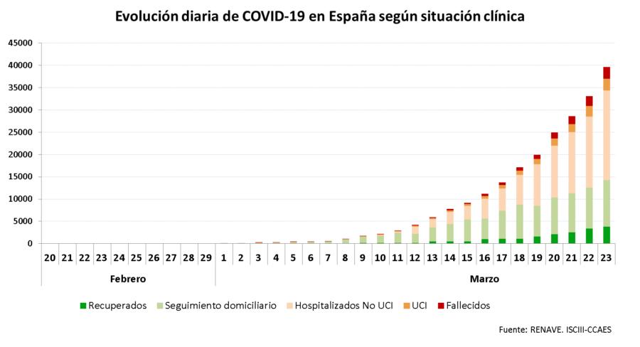 La Rioja suma siete nuevos fallecidos por coronavirus y alcanza los 928 afectados 2
