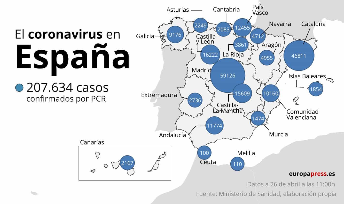 La Rioja supera las 2.000 personas curadas de coronavirus y sigue en descenso el número de casos activos 2
