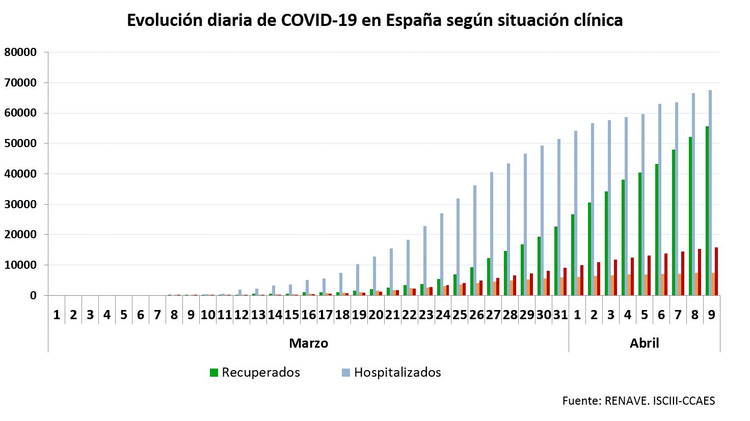 La Rioja lamenta cinco nuevos fallecimientos por coronavirus y registra 57 casos más 2
