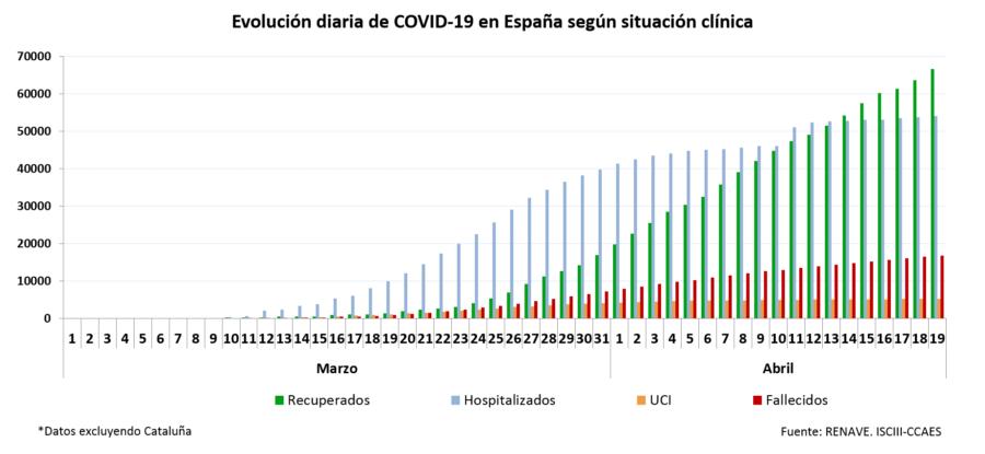 La Rioja confirma 29 nuevos casos positivos y cuatro fallecidos más por COVID-19 2