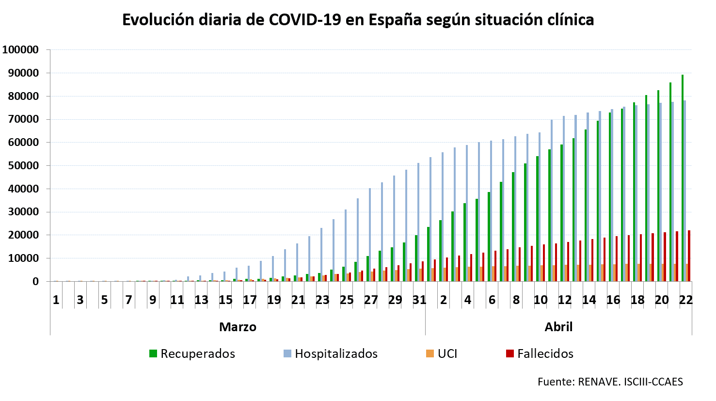 La Rioja suma 47 nuevos casos confirmados y cinco fallecidos más por coronavirus 2
