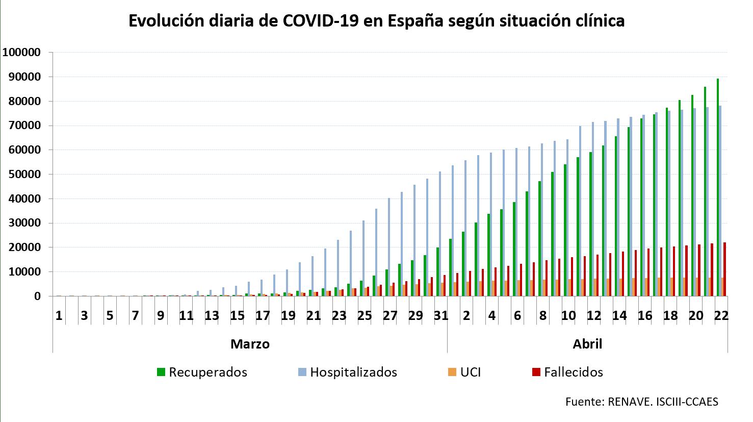 Seis fallecidos y cinco casos más por coronavirus en La Rioja 2