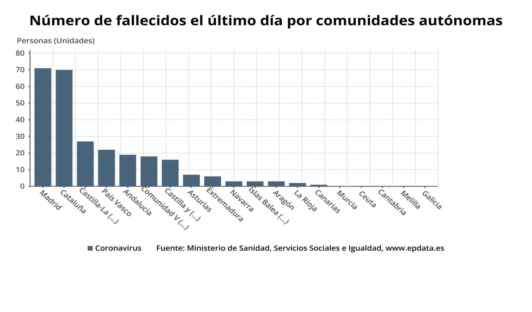 La Rioja suma 68 nuevas altas y ya son 2.159 las personas curadas de coronavirus 2