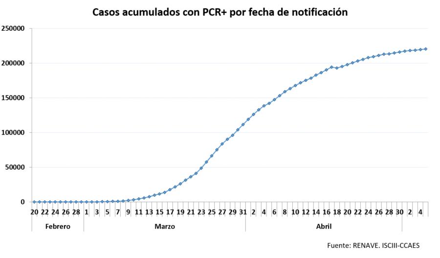 La Rioja sufre un fallecimiento más por coronavirus y la cifra total llega a 337 1