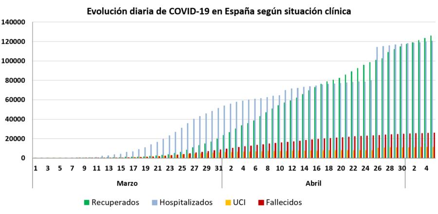 La Rioja sufre un fallecimiento más por coronavirus y la cifra total llega a 337 2