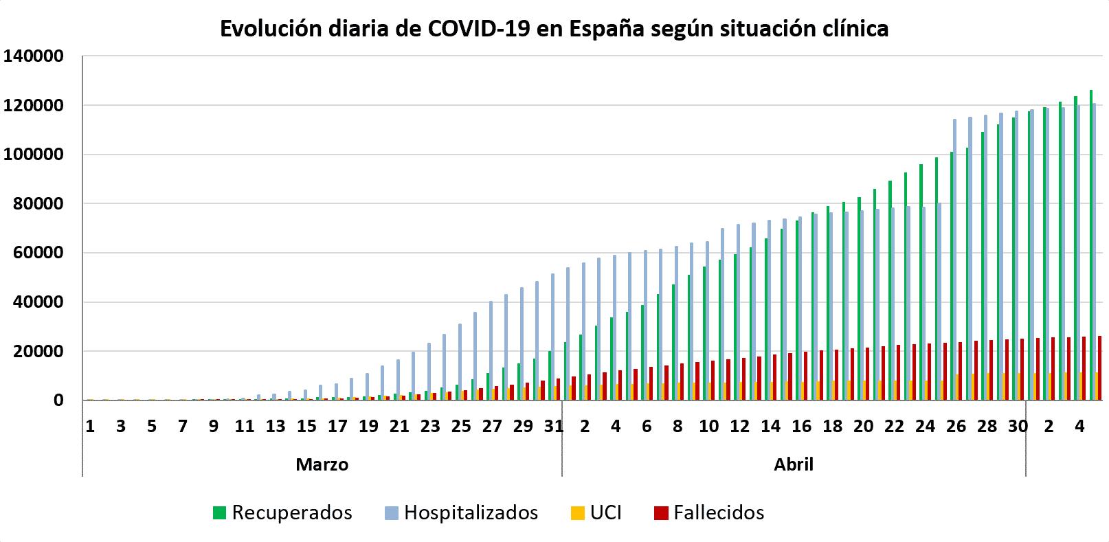 Un fallecido y seis casos más confirmados por coronavirus en La Rioja 2