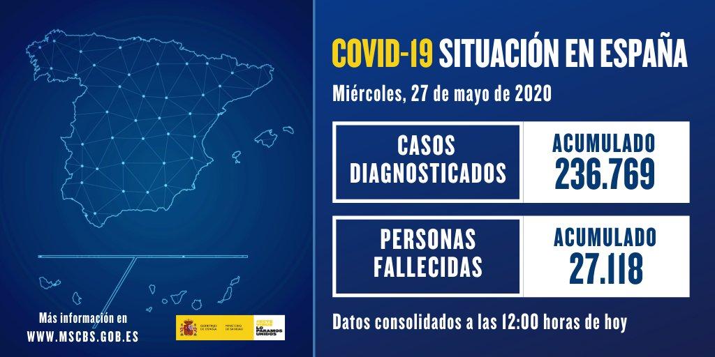 Jornada ideal en La Rioja: sin muertes y sin nuevos contagios de coronavirus 1
