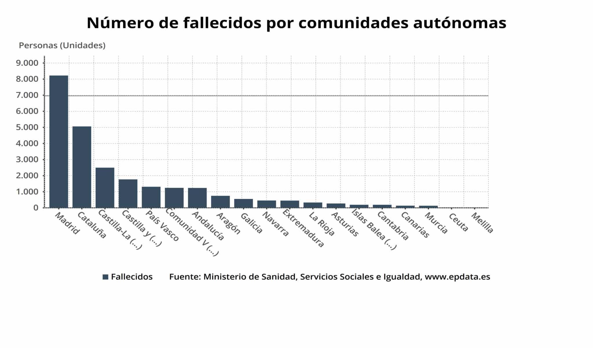 Continúan en descenso los ingresos hospitalarios por coronavirus en La Rioja 1