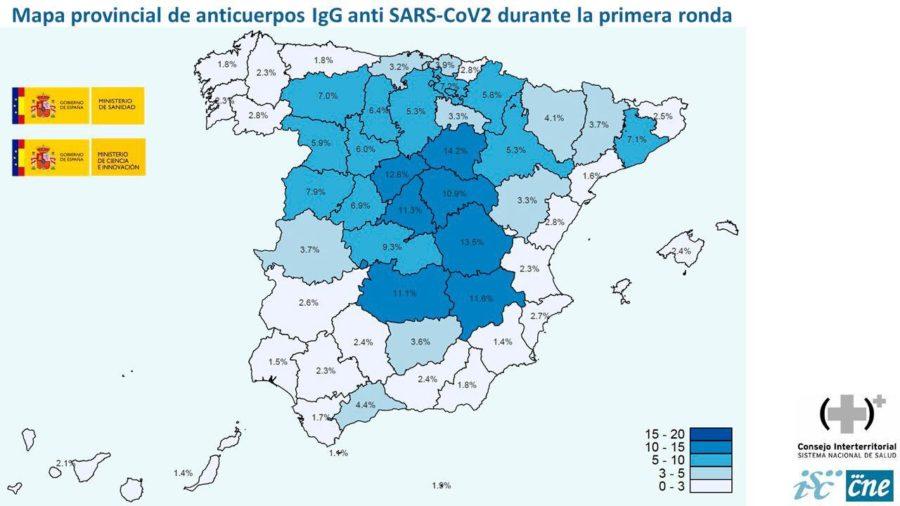 Sólo el 3,3 % de los riojanos tiene anticuerpos frente al coronavirus 1