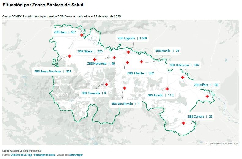 Una jornada más sin nuevos contagios en La Rioja Alta 1