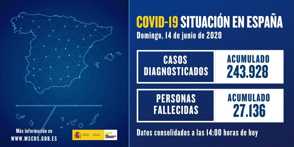 Un nuevo contagio por COVID-19 en La Rioja y ninguna muerte en díez días 1