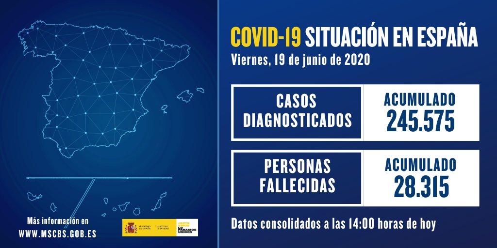 La Rioja suma tres fallecidos más y dos nuevos contagios por COVID-19 1