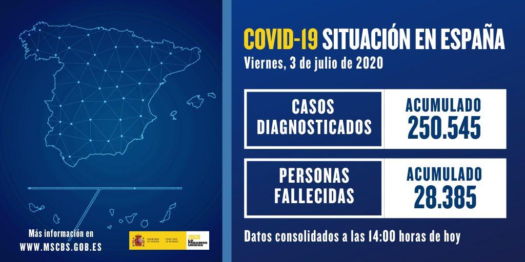 Jornada sin contagios ni fallecimientos por COVID-19 en La Rioja 1