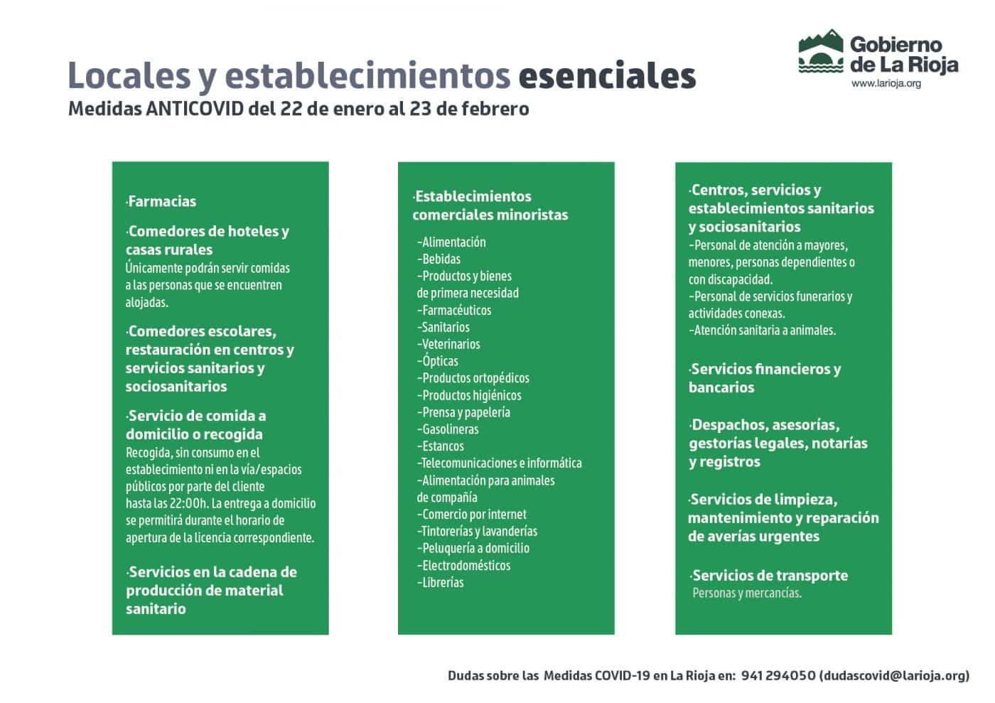 El Gobierno riojano publica los establecimientos, servicios y actividades esenciales y no ensenciales 1