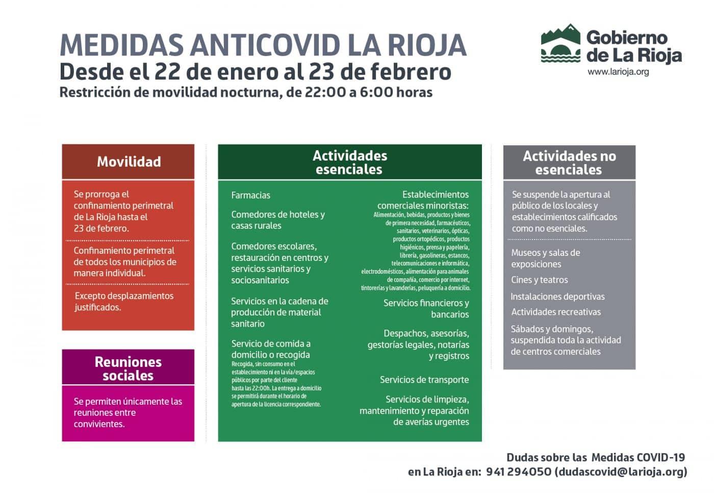 El Gobierno riojano publica los establecimientos, servicios y actividades esenciales y no ensenciales 2