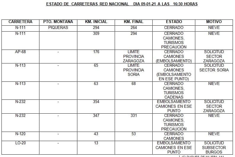 DIRECTO: 'Filomena' hace acto de presencia en La Rioja: nieve, frío y hielo 17