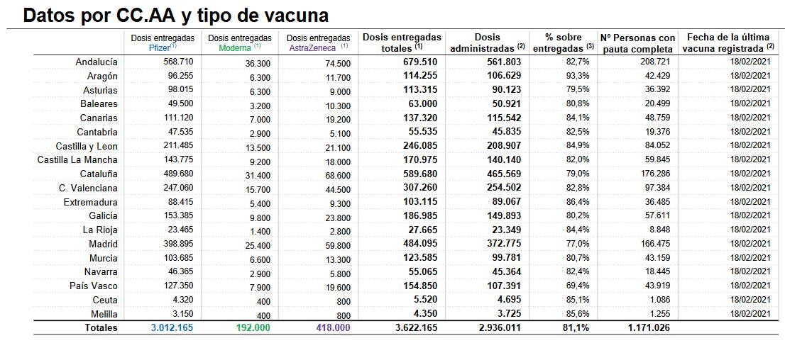 La Rioja vacuna a 600 personas en un día contra la COVID 1