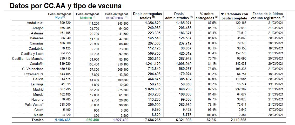 La Rioja cuenta con más de 16.500 personas inmunizadas frente a la COVID 1